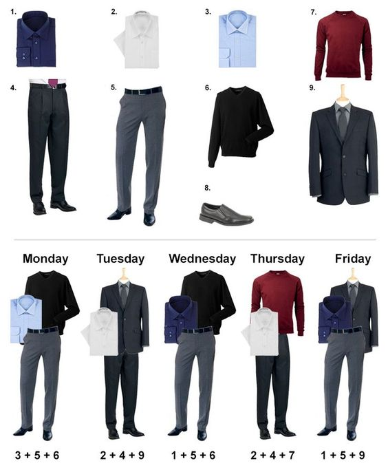 sample minimalist work wardrobe for men