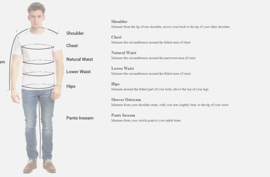 Size Guide: How To Measure Yourself for a Jacket